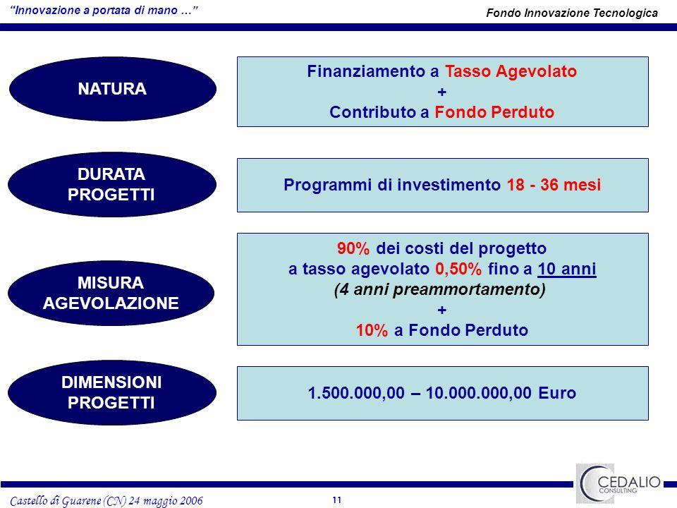11 Castello di Guarene (CN) 24 maggio 2006 Fondo Innovazione Tecnologica Innovazione a portata di mano … NATURA Finanziamento a Tasso Agevolato + Contributo a Fondo Perduto DURATA PROGETTI Programmi di investimento 18 - 36 mesi MISURA AGEVOLAZIONE 90% dei costi del progetto a tasso agevolato 0,50% fino a 10 anni (4 anni preammortamento) + 10% a Fondo Perduto DIMENSIONI PROGETTI 1.500.000,00 – 10.000.000,00 Euro