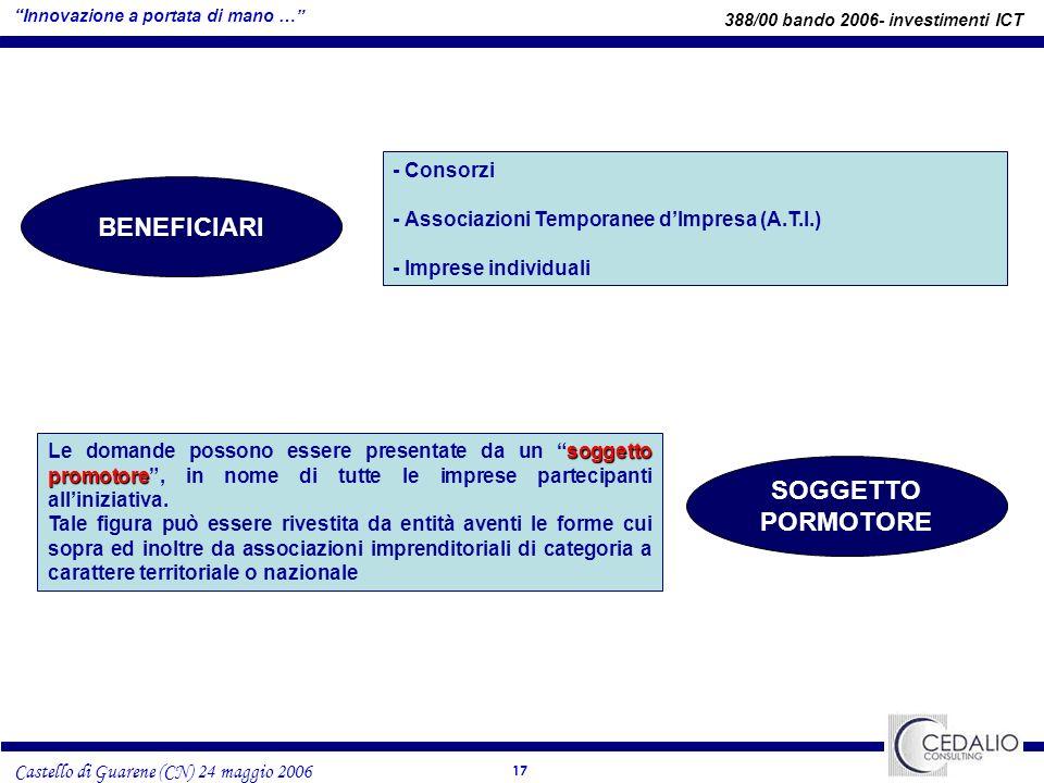 17 Castello di Guarene (CN) 24 maggio 2006 BENEFICIARI - Consorzi - Associazioni Temporanee dImpresa (A.T.I.) - Imprese individuali SOGGETTO PORMOTORE soggetto promotore Le domande possono essere presentate da un soggetto promotore, in nome di tutte le imprese partecipanti alliniziativa.