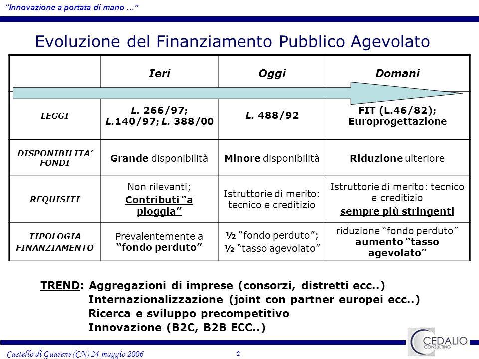 3 Castello di Guarene (CN) 24 maggio 2006 CHECK FINANZIABILITA Analisi dei progetti a 12/24 mesi Credito agevolato BUSINESS PLAN REQUISITI TECNICI LAZIENDA: MANAGEMENT, FATTORI PRODUTTIVI, MERCATO DI RIFERIMENTO … PROIEZIONI ECONOMICO – FINANZIARIE A 36 MESI VALUTAZIONE TECNICA DELLINVESTIMENTO Compatibilità economica - finanziaria - patrimoniale dellinvestimento con il complesso dellattività aziendale (fattibilità) Credito ordinario Innovazione a portata di mano … MERITO CREDITIZIO (Basilea 2)