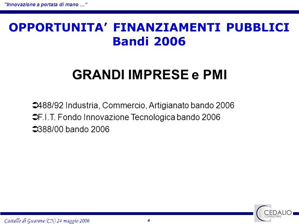 4 Castello di Guarene (CN) 24 maggio 2006 OPPORTUNITA FINANZIAMENTI PUBBLICI Bandi 2006 488/92 Industria, Commercio, Artigianato bando 2006 F.I.T.
