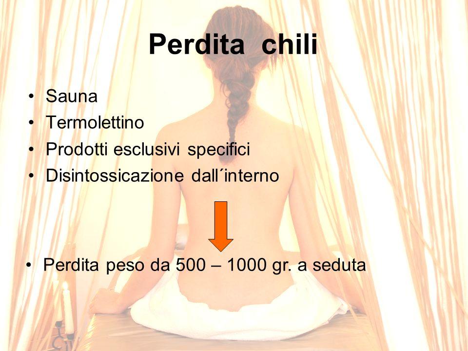 Perdita chili Sauna Termolettino Prodotti esclusivi specifici Disintossicazione dall´interno Perdita peso da 500 – 1000 gr.