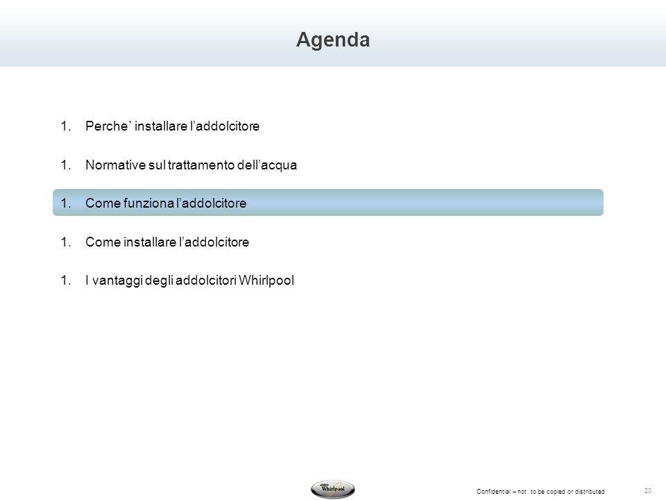 Confidential – not to be copied or distributed 20 Agenda 1.Perche` installare laddolcitore 1.Normative sul trattamento dellacqua 1.Come funziona laddo