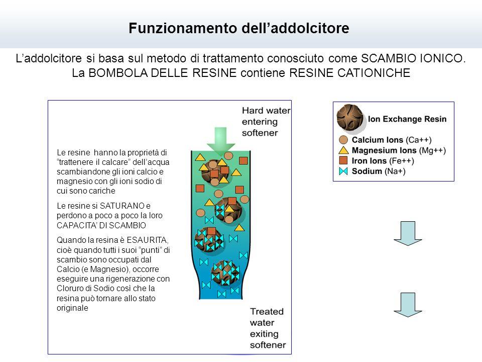 Laddolcitore si basa sul metodo di trattamento conosciuto come SCAMBIO IONICO.