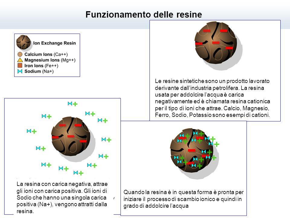 Le resine sintetiche sono un prodotto lavorato derivante dallindustria petrolifera.