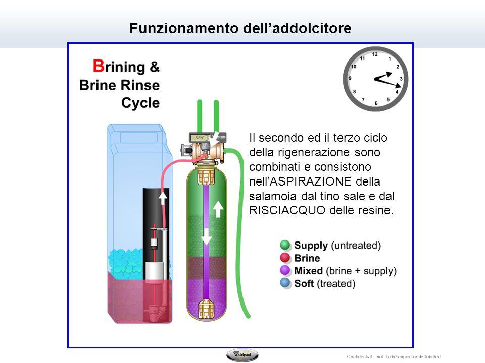 Confidential – not to be copied or distributed Il secondo ed il terzo ciclo della rigenerazione sono combinati e consistono nellASPIRAZIONE della salamoia dal tino sale e dal RISCIACQUO delle resine.