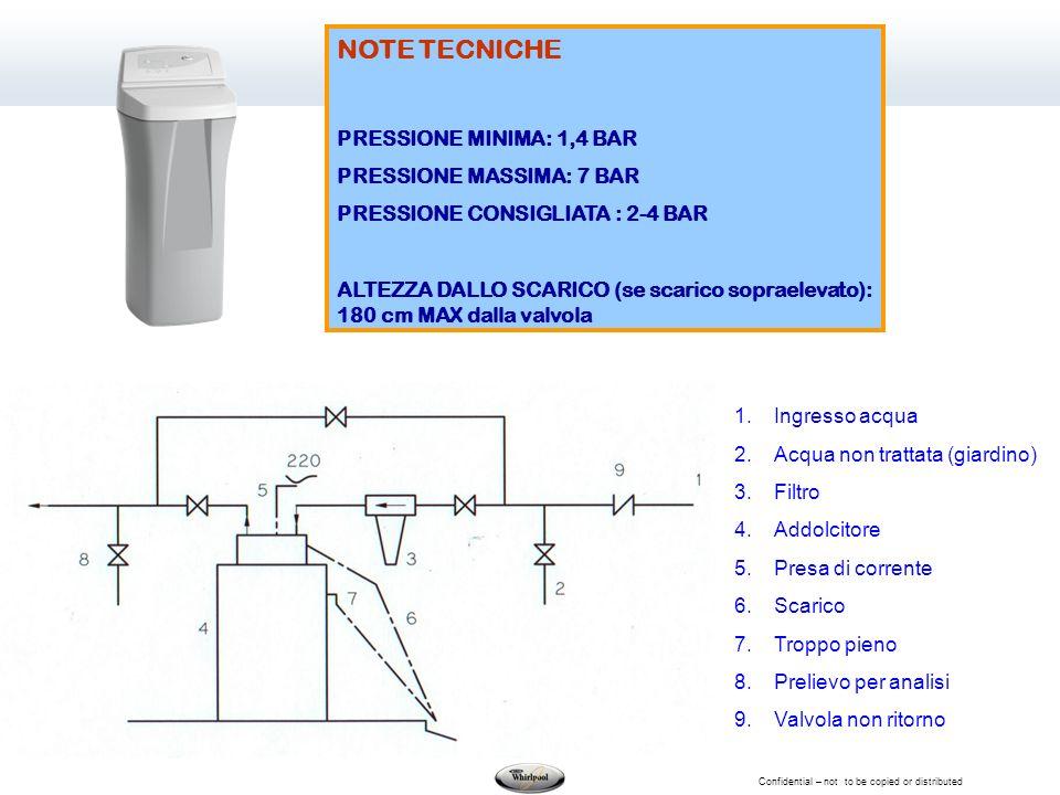 Confidential – not to be copied or distributed NOTE TECNICHE PRESSIONE MINIMA: 1,4 BAR PRESSIONE MASSIMA: 7 BAR PRESSIONE CONSIGLIATA : 2-4 BAR ALTEZZA DALLO SCARICO (se scarico sopraelevato): 180 cm MAX dalla valvola 1.Ingresso acqua 2.Acqua non trattata (giardino) 3.Filtro 4.Addolcitore 5.Presa di corrente 6.Scarico 7.Troppo pieno 8.Prelievo per analisi 9.Valvola non ritorno