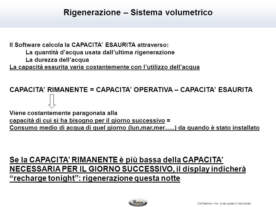 Confidential – not to be copied or distributed Il Software calcola la CAPACITA ESAURITA attraverso: La quantità dacqua usata dallultima rigenerazione