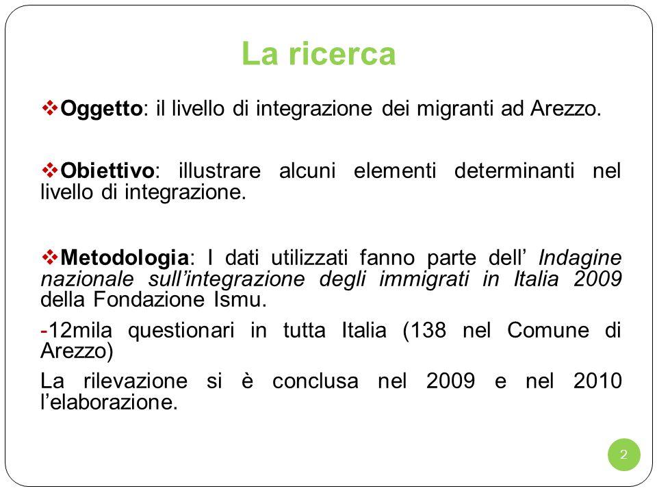 2 Oggetto: il livello di integrazione dei migranti ad Arezzo. Obiettivo: illustrare alcuni elementi determinanti nel livello di integrazione. Metodolo