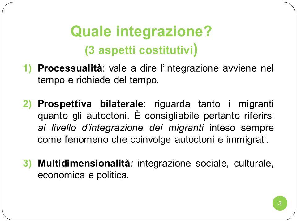3 Quale integrazione? (3 aspetti costitutivi ) 1)Processualità: vale a dire lintegrazione avviene nel tempo e richiede del tempo. 2)Prospettiva bilate