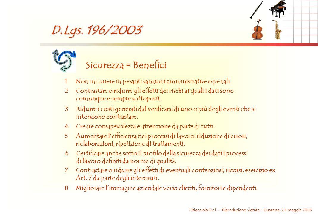 Chiocciola S.r.l. – Riproduzione vietata – Guarene, 24 maggio 2006 D.Lgs. 196/2003 Sicurezza = Benefici 1Non incorrere in pesanti sanzioni amministrat