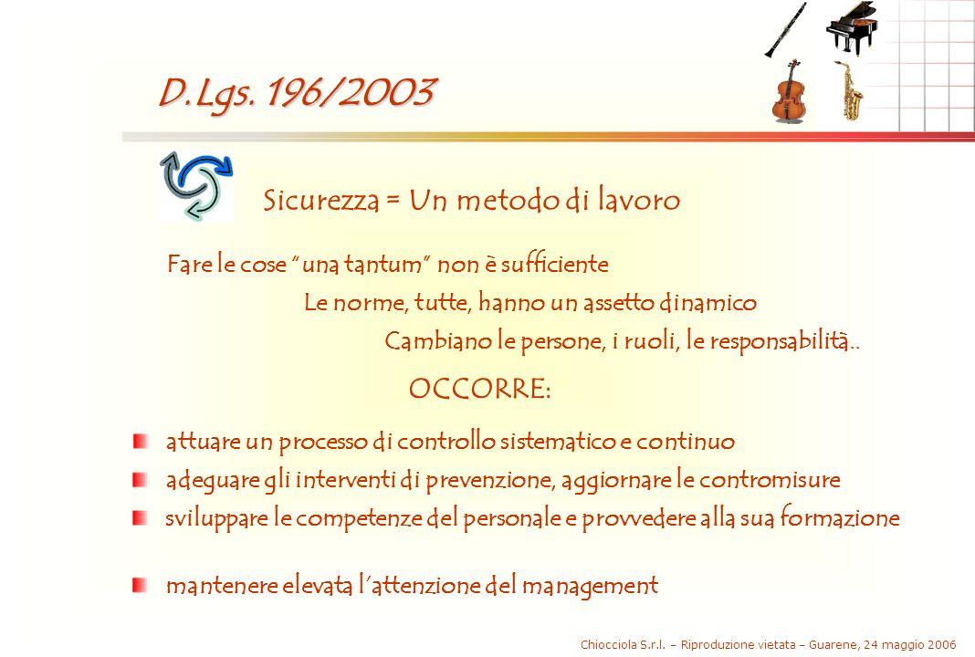 Chiocciola S.r.l. – Riproduzione vietata – Guarene, 24 maggio 2006 D.Lgs. 196/2003 Sicurezza = Un metodo di lavoro Fare le cose una tantum non è suffi