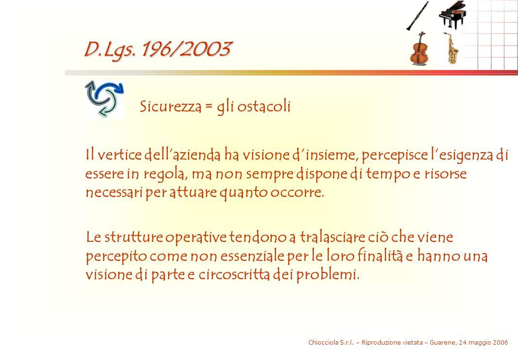Chiocciola S.r.l. – Riproduzione vietata – Guarene, 24 maggio 2006 D.Lgs. 196/2003 Sicurezza = gli ostacoli Il vertice dellazienda ha visione dinsieme