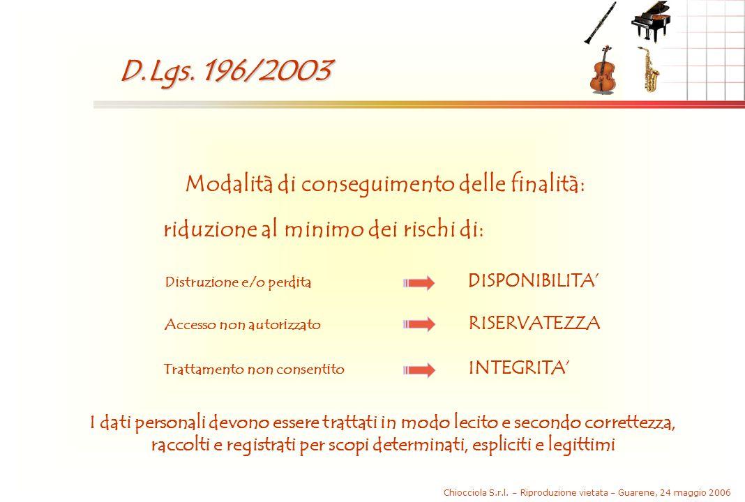 Chiocciola S.r.l. – Riproduzione vietata – Guarene, 24 maggio 2006 D.Lgs. 196/2003 Modalità di conseguimento delle finalità: Distruzione e/o perdita A