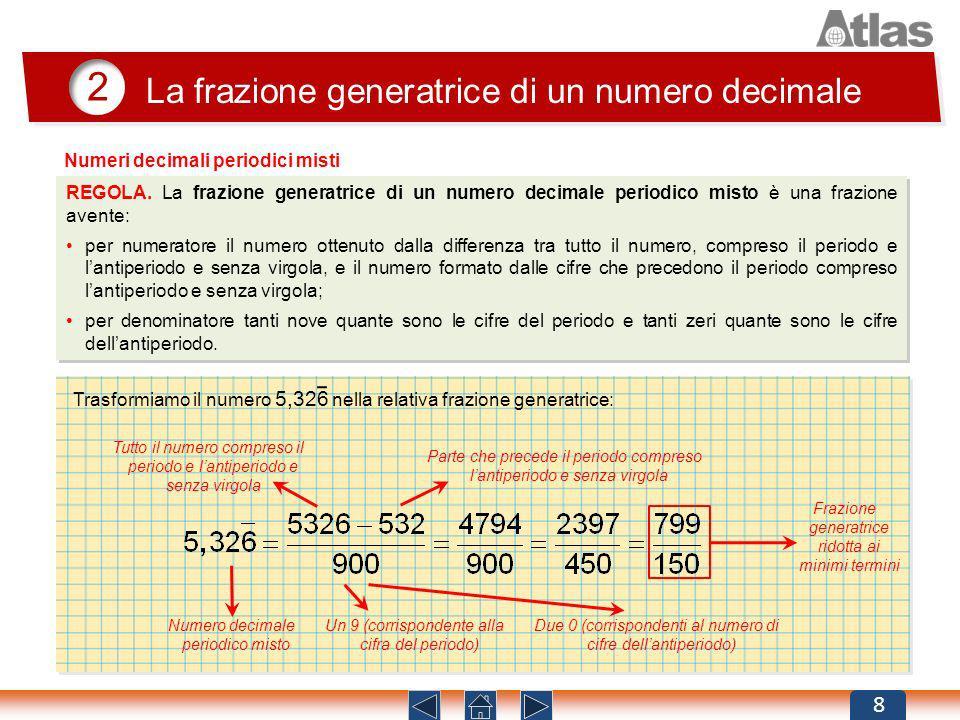 2 La frazione generatrice di un numero decimale 8 REGOLA. La frazione generatrice di un numero decimale periodico misto è una frazione avente: per num