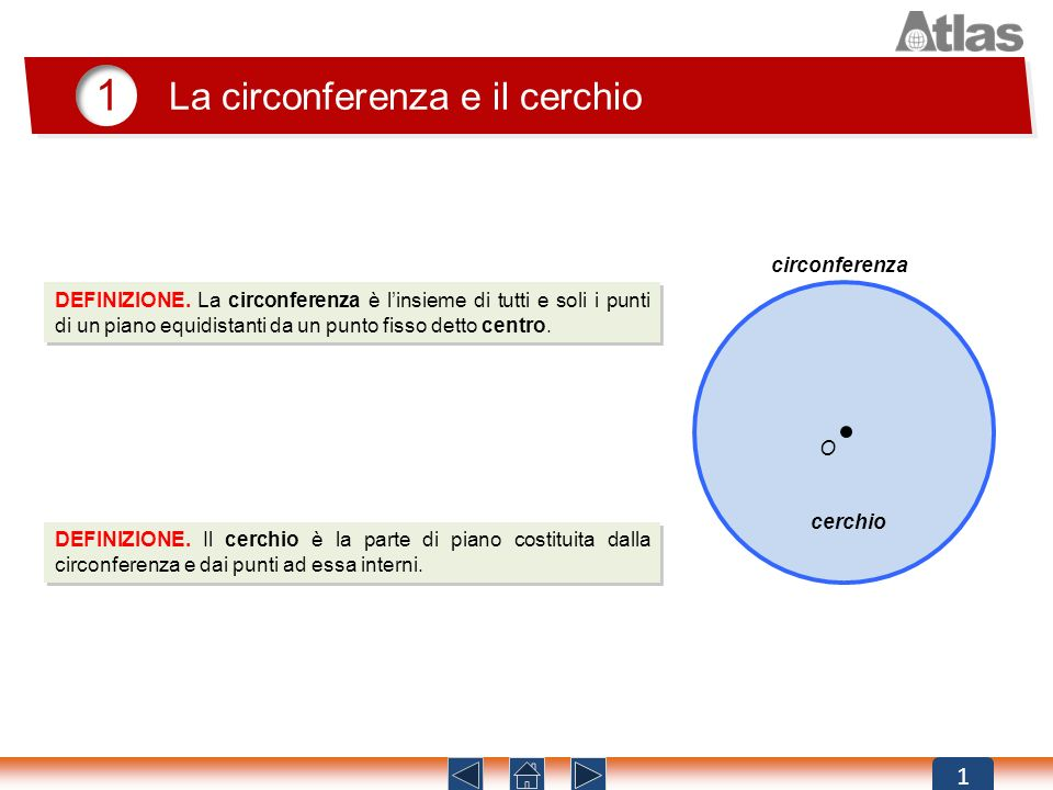 1 DEFINIZIONE. La circonferenza è linsieme di tutti e soli i punti di un piano equidistanti da un punto fisso detto centro. 1 La circonferenza e il ce