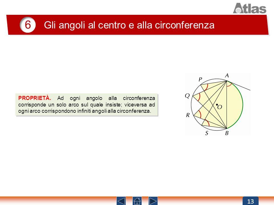 13 6 Gli angoli al centro e alla circonferenza PROPRIETÀ. Ad ogni angolo alla circonferenza corrisponde un solo arco sul quale insiste; viceversa ad o