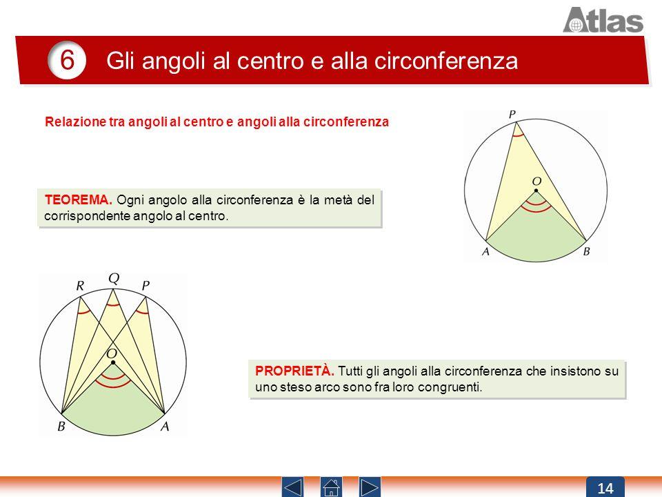 14 6 Gli angoli al centro e alla circonferenza TEOREMA. Ogni angolo alla circonferenza è la metà del corrispondente angolo al centro. Relazione tra an