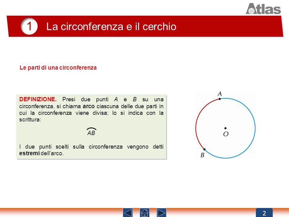 2 1 La circonferenza e il cerchio Le parti di una circonferenza DEFINIZIONE. Presi due punti A e B su una circonferenza, si chiama arco ciascuna delle