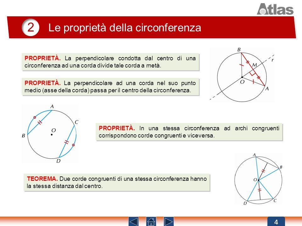 4 2 Le proprietà della circonferenza PROPRIETÀ. La perpendicolare condotta dal centro di una circonferenza ad una corda divide tale corda a metà. PROP