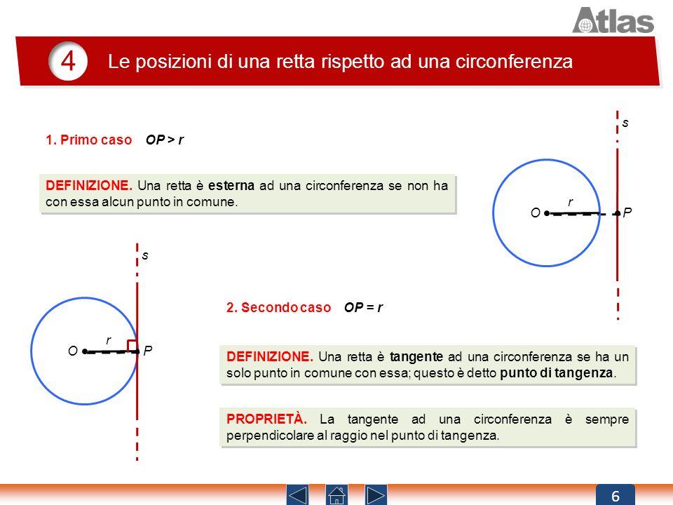 r O s 6 4 Le posizioni di una retta rispetto ad una circonferenza DEFINIZIONE. Una retta è esterna ad una circonferenza se non ha con essa alcun punto