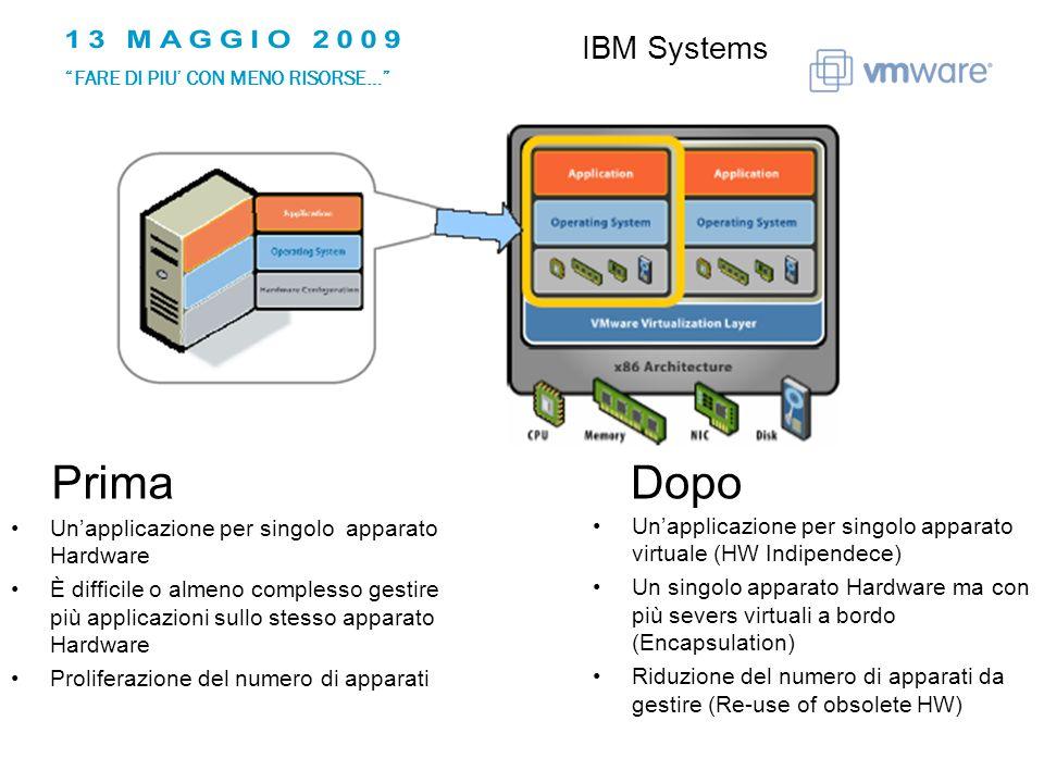 Prima Unapplicazione per singolo apparato Hardware È difficile o almeno complesso gestire più applicazioni sullo stesso apparato Hardware Proliferazione del numero di apparati Dopo Unapplicazione per singolo apparato virtuale (HW Indipendece) Un singolo apparato Hardware ma con più severs virtuali a bordo (Encapsulation) Riduzione del numero di apparati da gestire (Re-use of obsolete HW) IBM Systems FARE DI PIU CON MENO RISORSE…
