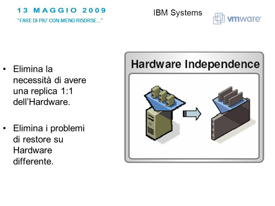 Elimina la necessità di avere una replica 1:1 dellHardware.