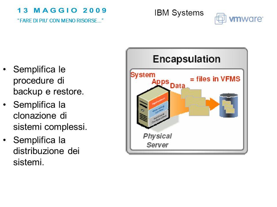 Semplifica le procedure di backup e restore. Semplifica la clonazione di sistemi complessi.