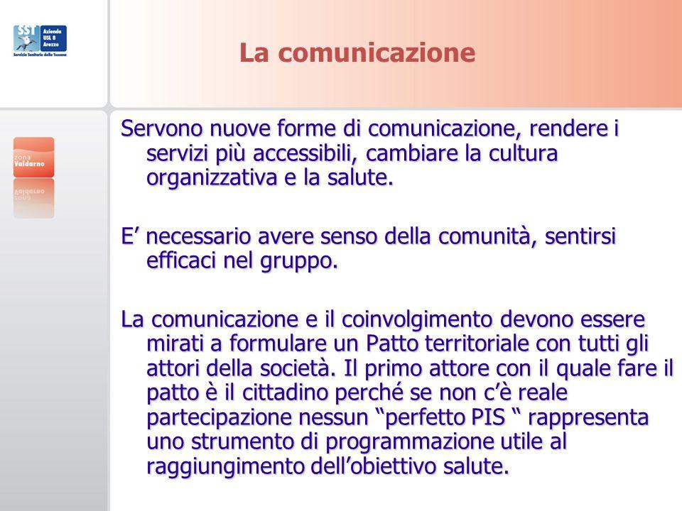 La comunicazione Servono nuove forme di comunicazione, rendere i servizi più accessibili, cambiare la cultura organizzativa e la salute.