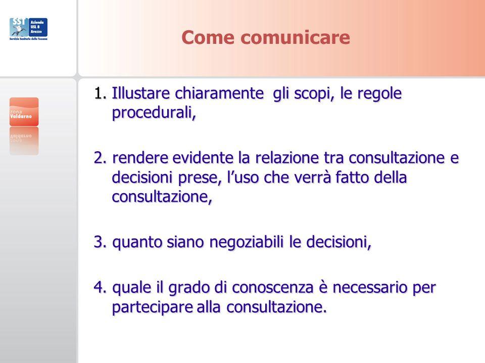 1.Illustare chiaramente gli scopi, le regole procedurali, 2.