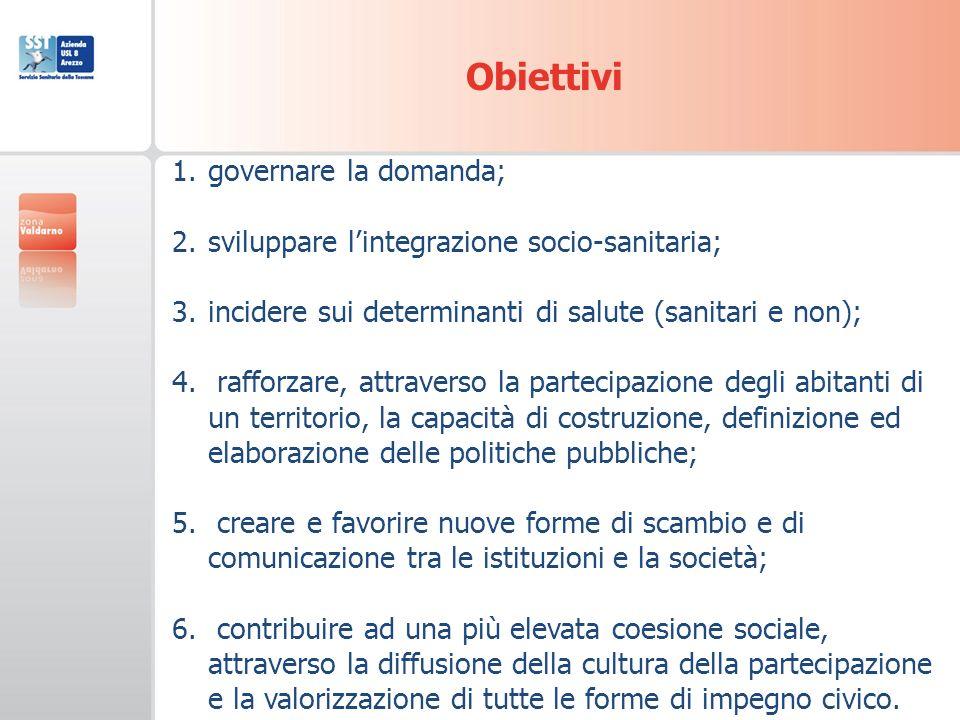 1.governare la domanda; 2.sviluppare lintegrazione socio-sanitaria; 3.incidere sui determinanti di salute (sanitari e non); 4.
