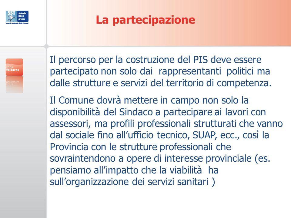 Il percorso per la costruzione del PIS deve essere partecipato non solo dai rappresentanti politici ma dalle strutture e servizi del territorio di competenza.