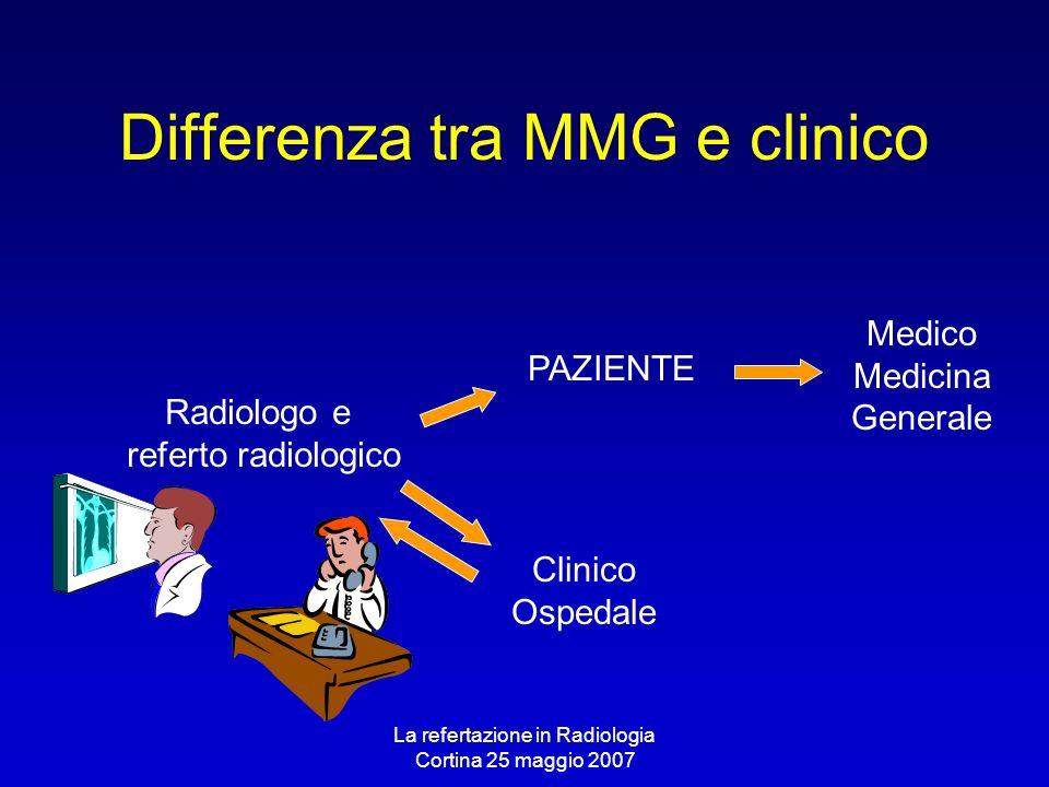 La refertazione in Radiologia Cortina 25 maggio 2007 Differenza tra MMG e clinico Radiologo e referto radiologico PAZIENTE Medico Medicina Generale Cl