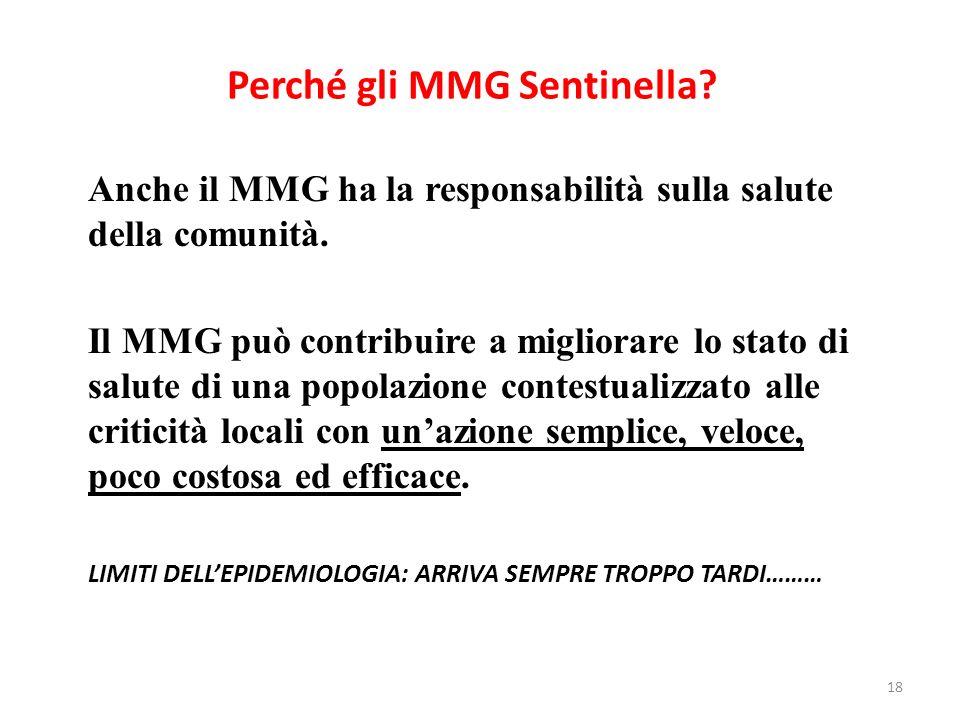 18 Perché gli MMG Sentinella. Anche il MMG ha la responsabilità sulla salute della comunità.