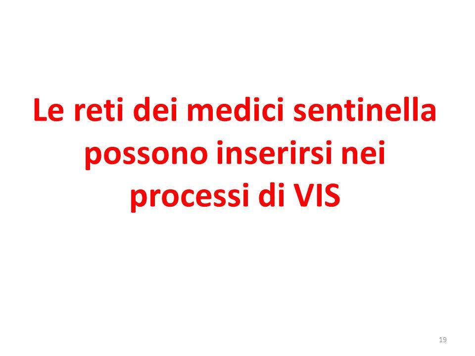 19 Le reti dei medici sentinella possono inserirsi nei processi di VIS