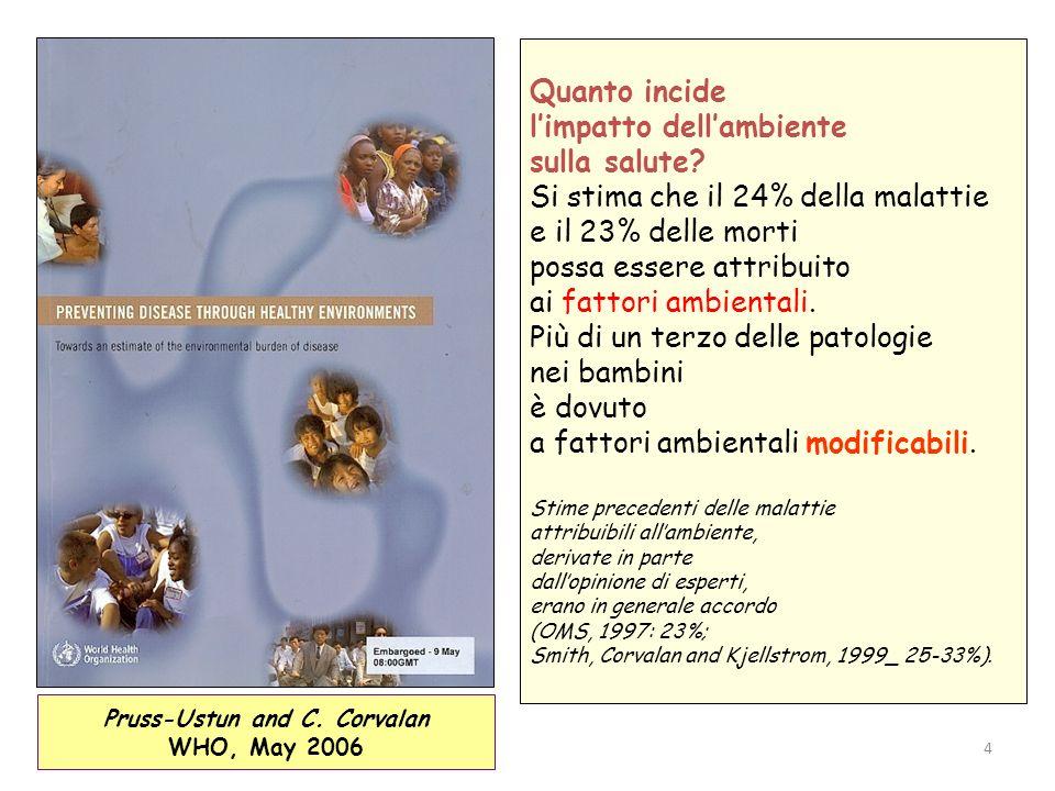 4 Pruss-Ustun and C. Corvalan WHO, May 2006 Quanto incide limpatto dellambiente sulla salute.