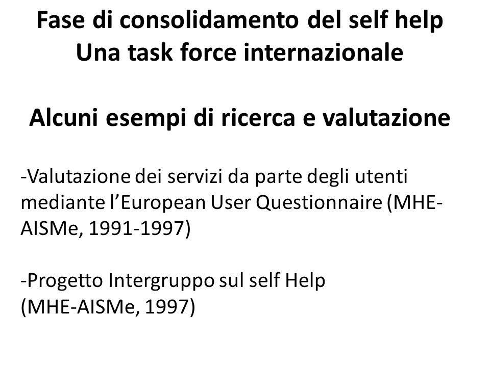 Fase di consolidamento del self help Una task force internazionale Alcuni esempi di ricerca e valutazione -Valutazione dei servizi da parte degli utenti mediante lEuropean User Questionnaire (MHE- AISMe, 1991-1997) -Progetto Intergruppo sul self Help (MHE-AISMe, 1997)