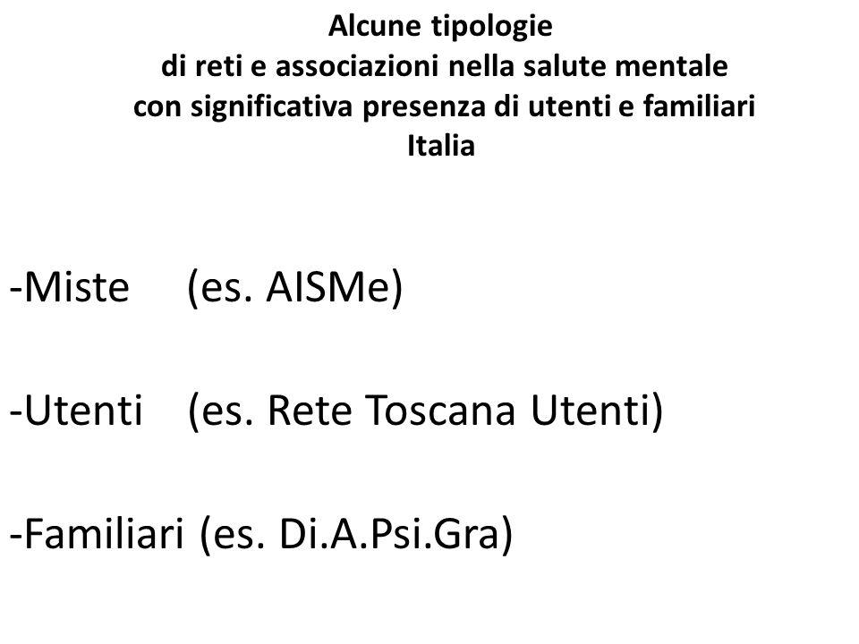 Alcune tipologie di reti e associazioni nella salute mentale con significativa presenza di utenti e familiari Italia -Miste (es.