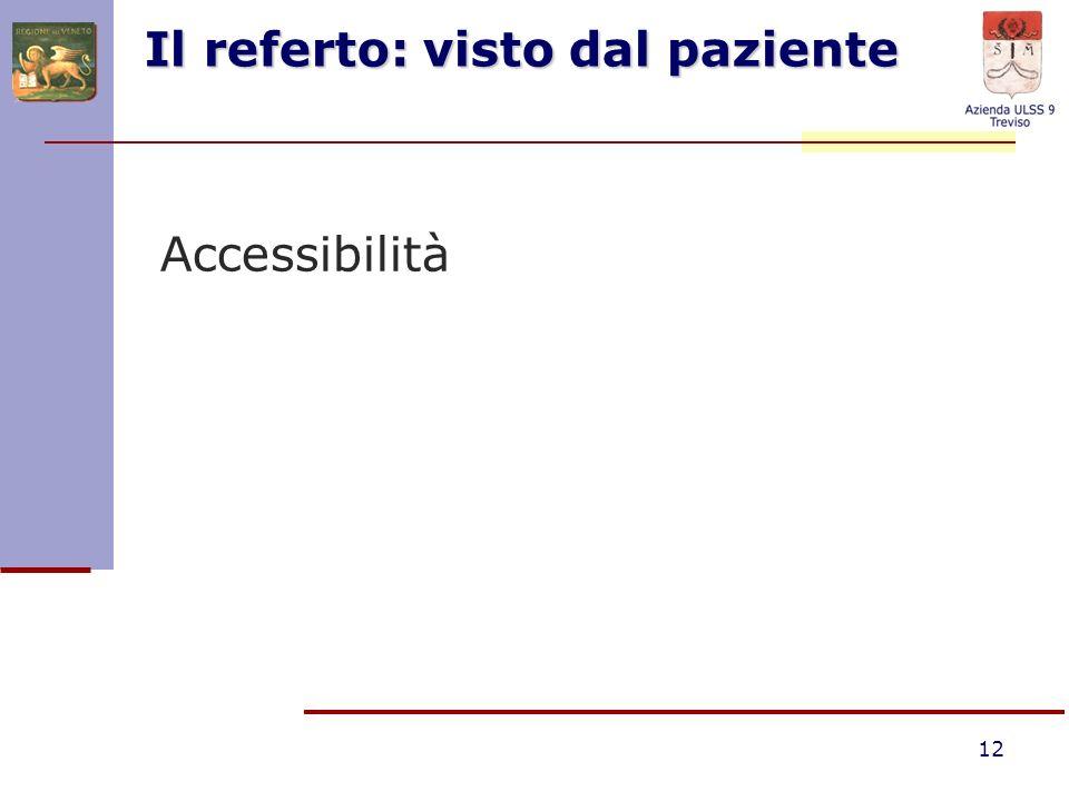 12 Il referto: visto dal paziente Accessibilità