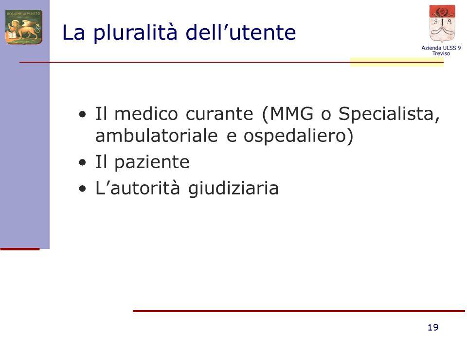 19 Il medico curante (MMG o Specialista, ambulatoriale e ospedaliero) Il paziente Lautorità giudiziaria La pluralità dellutente