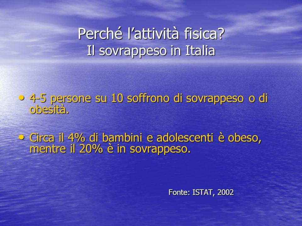 Perché lattività fisica? Il sovrappeso in Italia 4-5 persone su 10 soffrono di sovrappeso o di obesità. 4-5 persone su 10 soffrono di sovrappeso o di