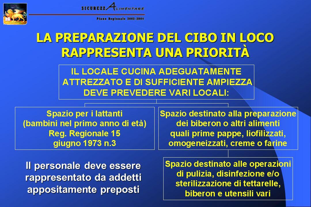 LA PREPARAZIONE DEL CIBO IN LOCO RAPPRESENTA UNA PRIORITÀ Il personale deve essere rappresentato da addetti appositamente preposti
