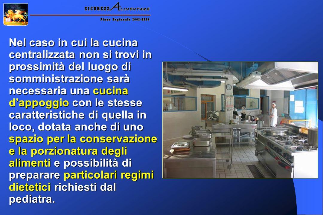 Nel caso in cui la cucina centralizzata non si trovi in prossimità del luogo di somministrazione sarà necessaria una cucina dappoggio con le stesse ca