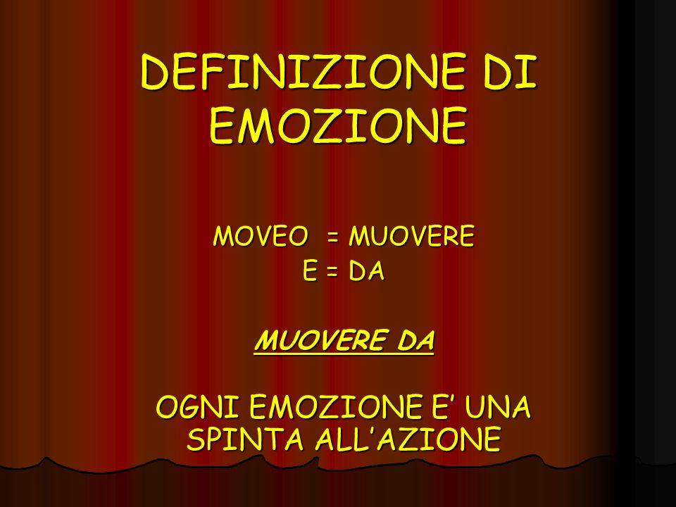 DEFINIZIONE DI EMOZIONE MOVEO = MUOVERE E = DA MUOVERE DA OGNI EMOZIONE E UNA SPINTA ALLAZIONE