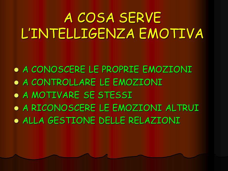 A COSA SERVE LINTELLIGENZA EMOTIVA A CONOSCERE LE PROPRIE EMOZIONI A CONOSCERE LE PROPRIE EMOZIONI A CONTROLLARE LE EMOZIONI A CONTROLLARE LE EMOZIONI