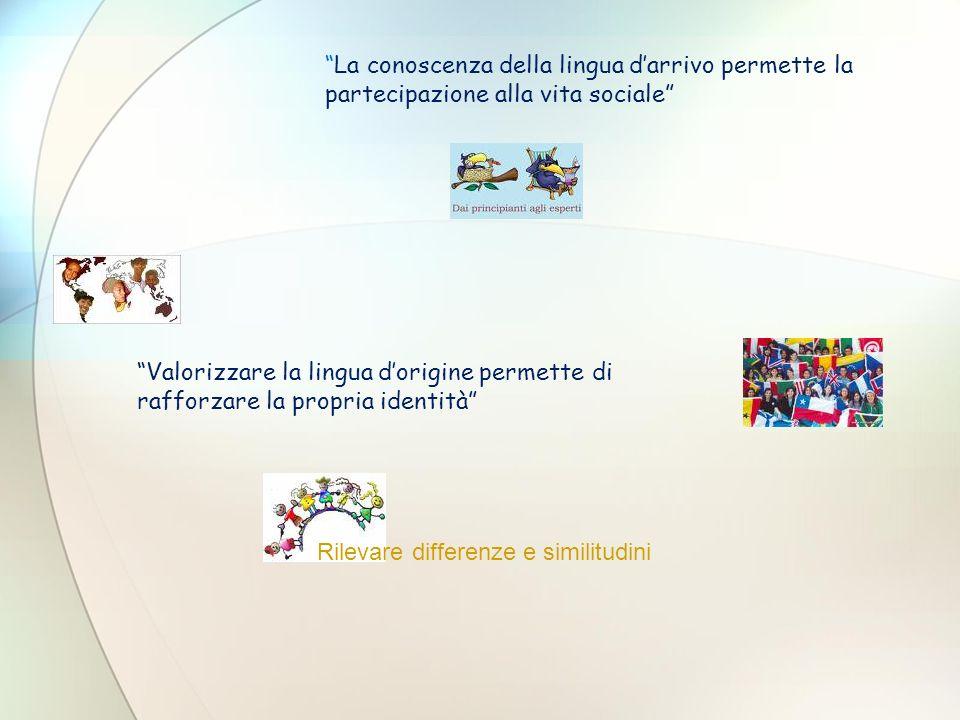 La conoscenza della lingua darrivo permette la partecipazione alla vita sociale Valorizzare la lingua dorigine permette di rafforzare la propria ident
