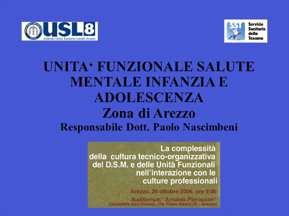UNITA FUNZIONALE SALUTE MENTALE INFANZIA E ADOLESCENZA Zona di Arezzo Responsabile Dott. Paolo Nascimbeni