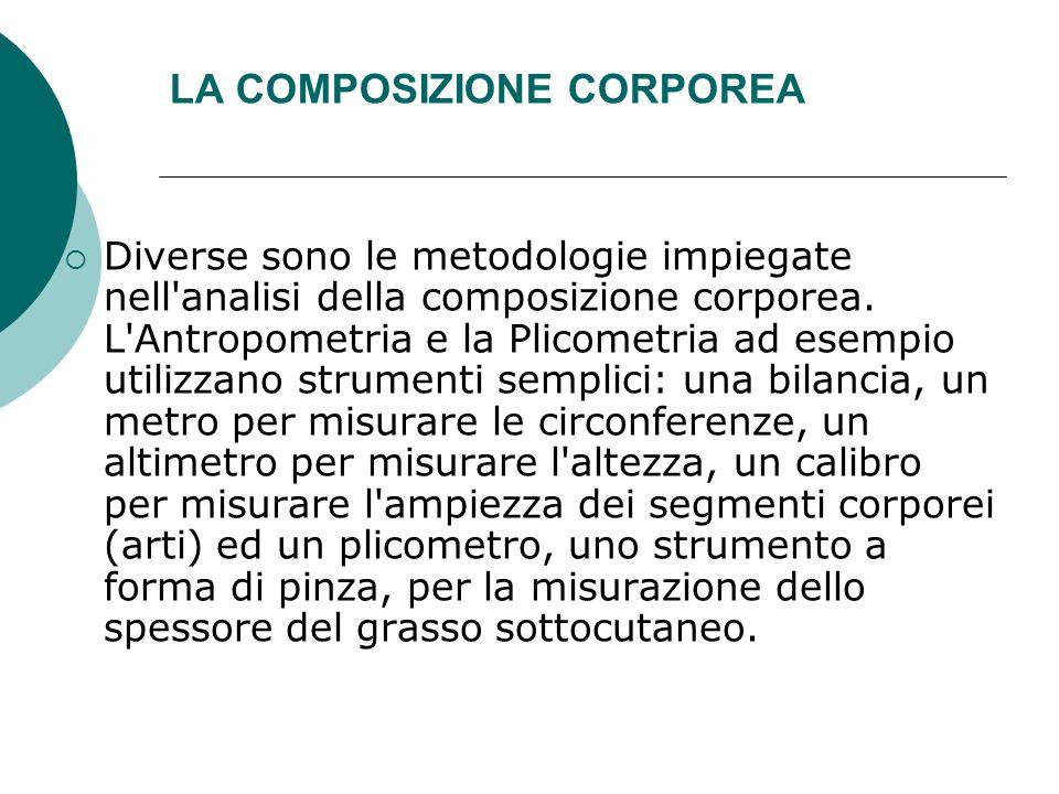 LA COMPOSIZIONE CORPOREA Diverse sono le metodologie impiegate nell'analisi della composizione corporea. L'Antropometria e la Plicometria ad esempio u