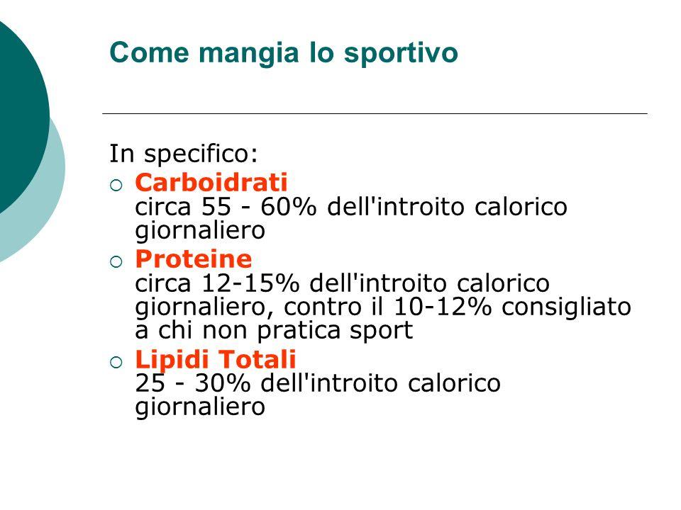Come mangia lo sportivo In specifico: Carboidrati circa 55 - 60% dell'introito calorico giornaliero Proteine circa 12-15% dell'introito calorico giorn