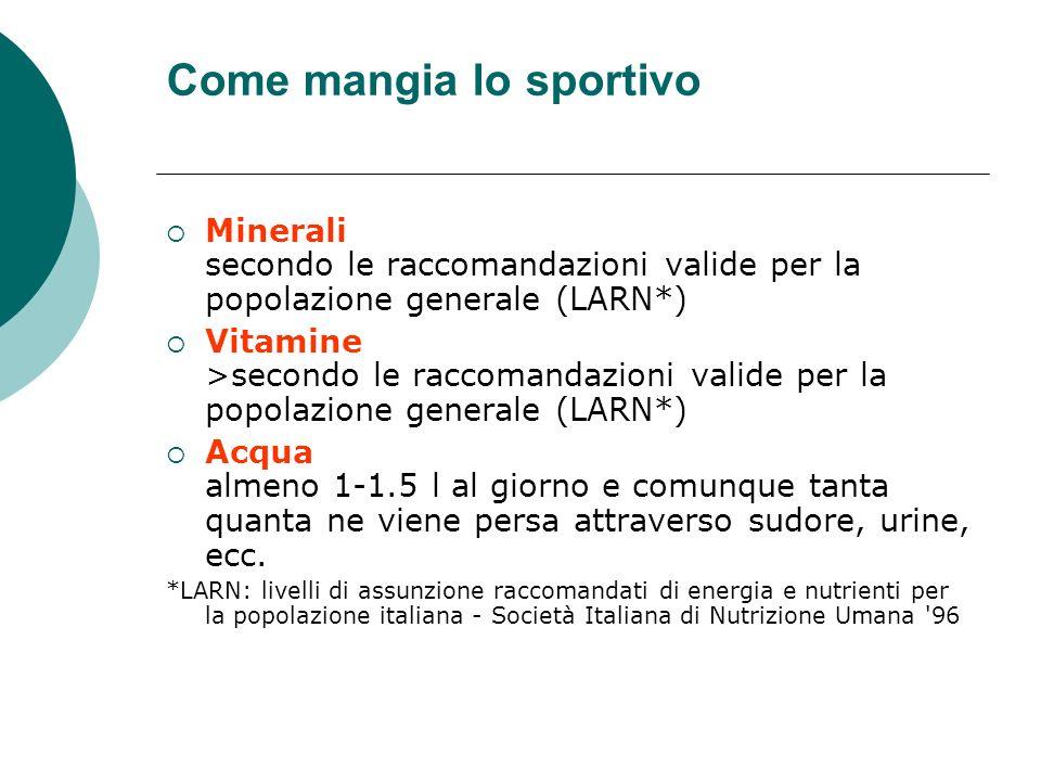 Come mangia lo sportivo Minerali secondo le raccomandazioni valide per la popolazione generale (LARN*) Vitamine >secondo le raccomandazioni valide per
