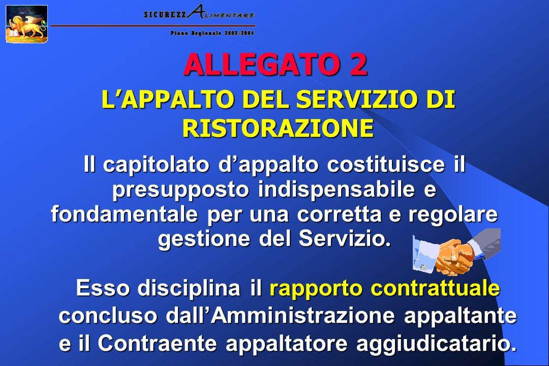 ALLEGATO 2 LAPPALTO DEL SERVIZIO DI RISTORAZIONE Il capitolato dappalto costituisce il presupposto indispensabile e fondamentale per una corretta e regolare gestione del Servizio.